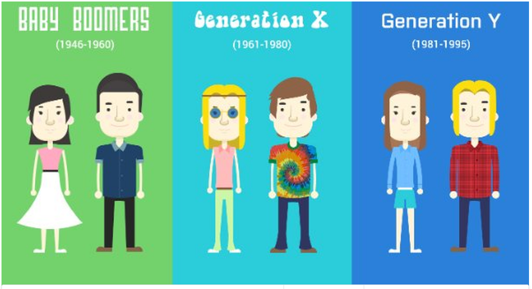 generation-research